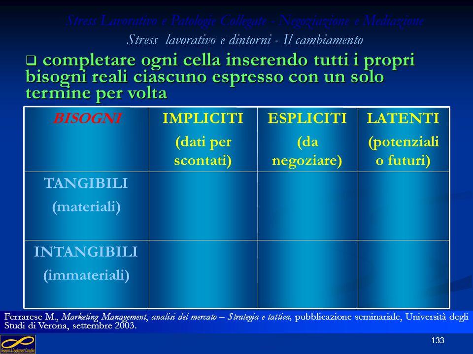 132 istruzioni duso delle tavole seguenti istruzioni duso delle tavole seguenti Inserire le variabili (bisogni reali, obiettivi generali e particolari