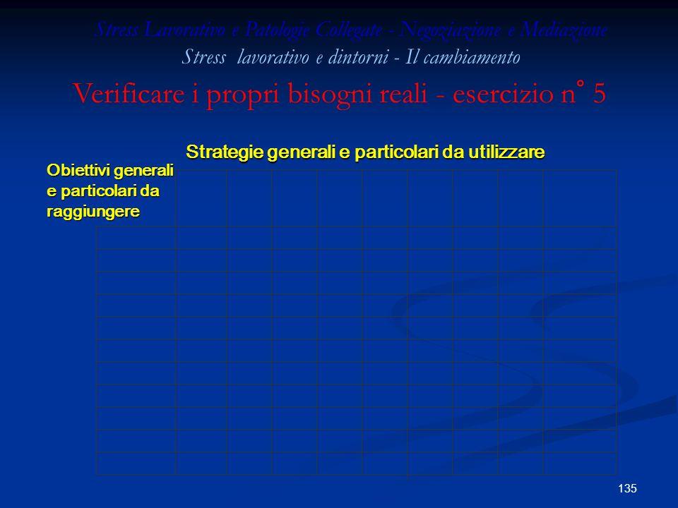134 Obiettivi generali e particolari da raggiungere Bisogni reali dellindividuo Latenti Espliciti Impliciti Stress Lavorativo e Patologie Collegate -