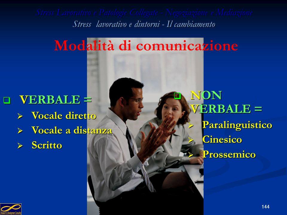 143 Stress Lavorativo e Patologie Collegate - Negoziazione e Mediazione Stress lavorativo e dintorni - Il cambiamento Luso dei linguaggi verbale e non