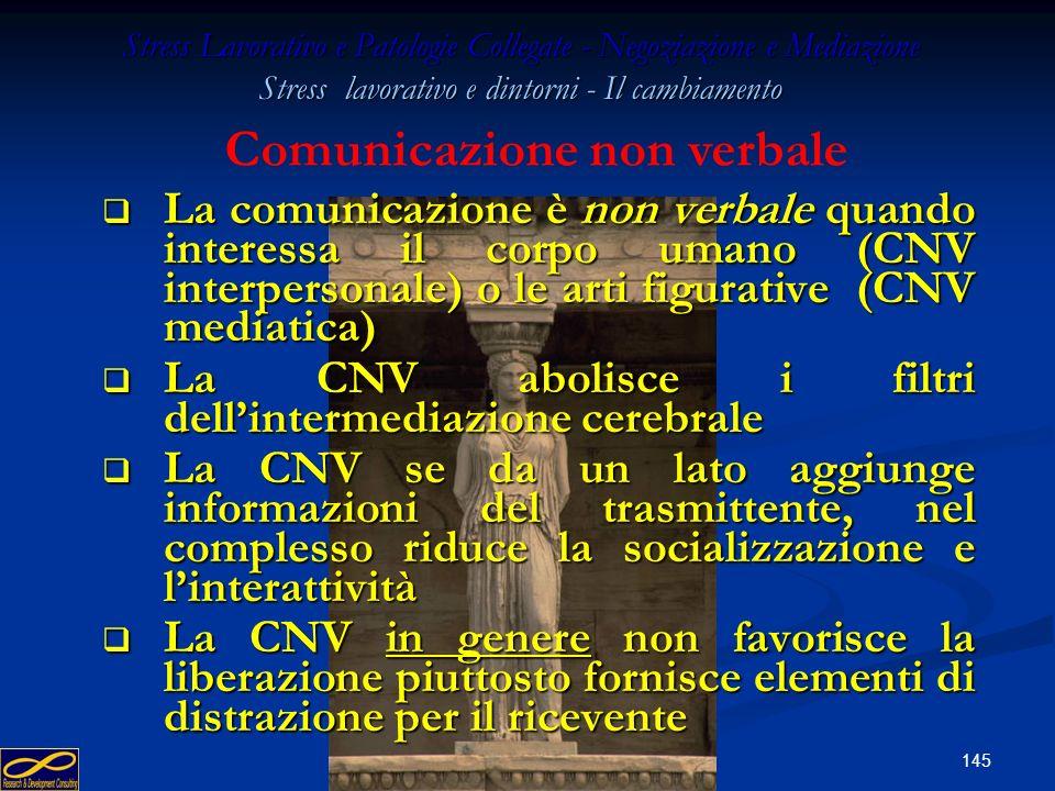144 Stress Lavorativo e Patologie Collegate - Negoziazione e Mediazione Stress lavorativo e dintorni - Il cambiamento VERBALE = VERBALE = Vocale diret