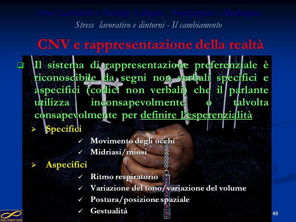 147 Stress Lavorativo e Patologie Collegate - Negoziazione e Mediazione Stress lavorativo e dintorni - Il cambiamento La CNV necessita della disponibi