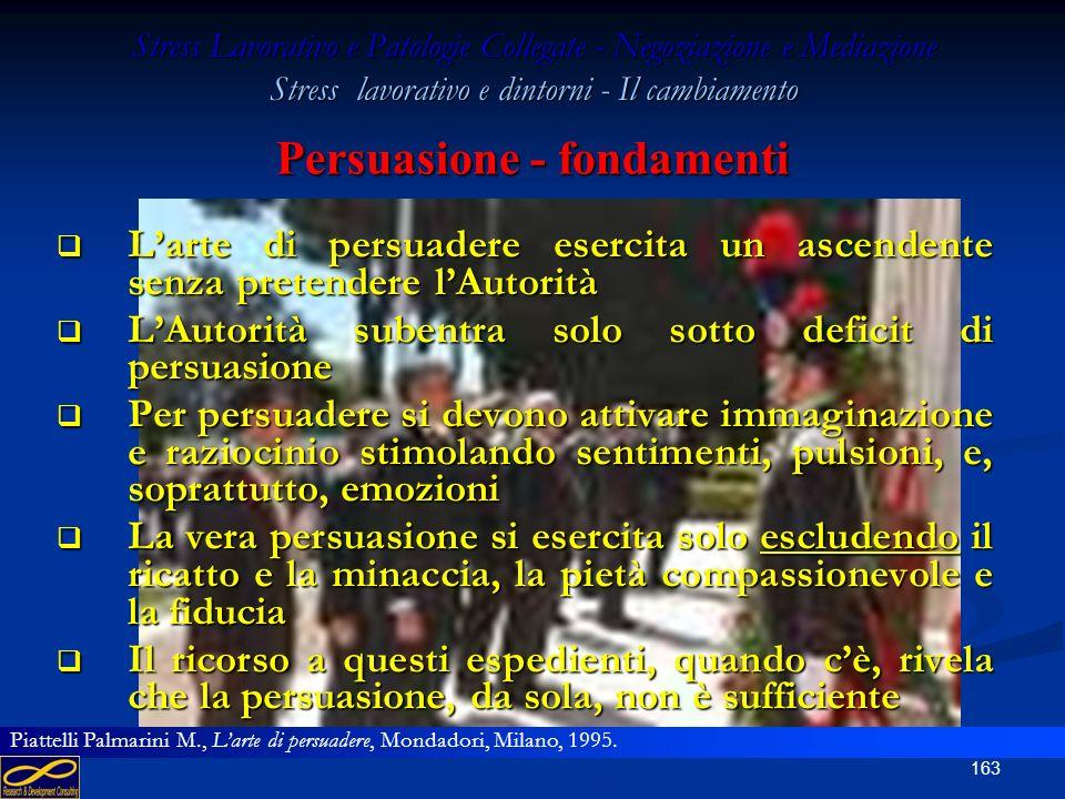 162 Stress Lavorativo e Patologie Collegate - Negoziazione e Mediazione Stress lavorativo e dintorni - Il cambiamento Persuasione - fondamenti La pers