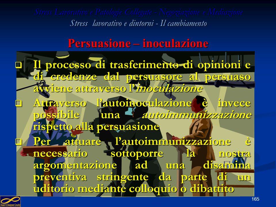 164 Stress Lavorativo e Patologie Collegate - Negoziazione e Mediazione Stress lavorativo e dintorni - Il cambiamento Persuasione – il metodo La persu