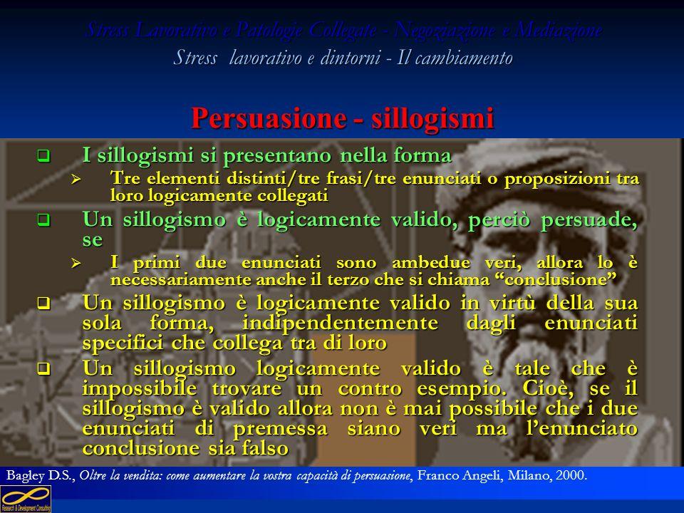 166 Stress Lavorativo e Patologie Collegate - Negoziazione e Mediazione Stress lavorativo e dintorni - Il cambiamento Persuasione - contenuti Componen