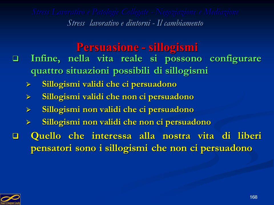 167 Stress Lavorativo e Patologie Collegate - Negoziazione e Mediazione Stress lavorativo e dintorni - Il cambiamento Persuasione - sillogismi I sillo