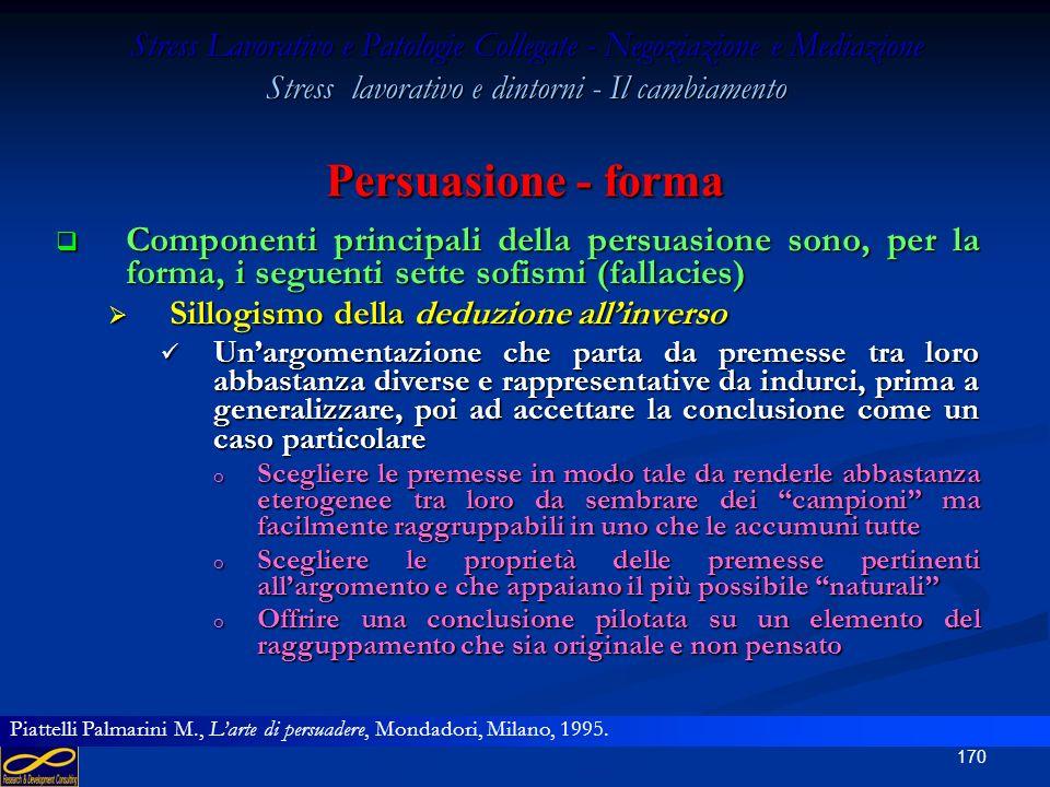 169 Stress Lavorativo e Patologie Collegate - Negoziazione e Mediazione Stress lavorativo e dintorni - Il cambiamento Persuasione - forma Componenti p