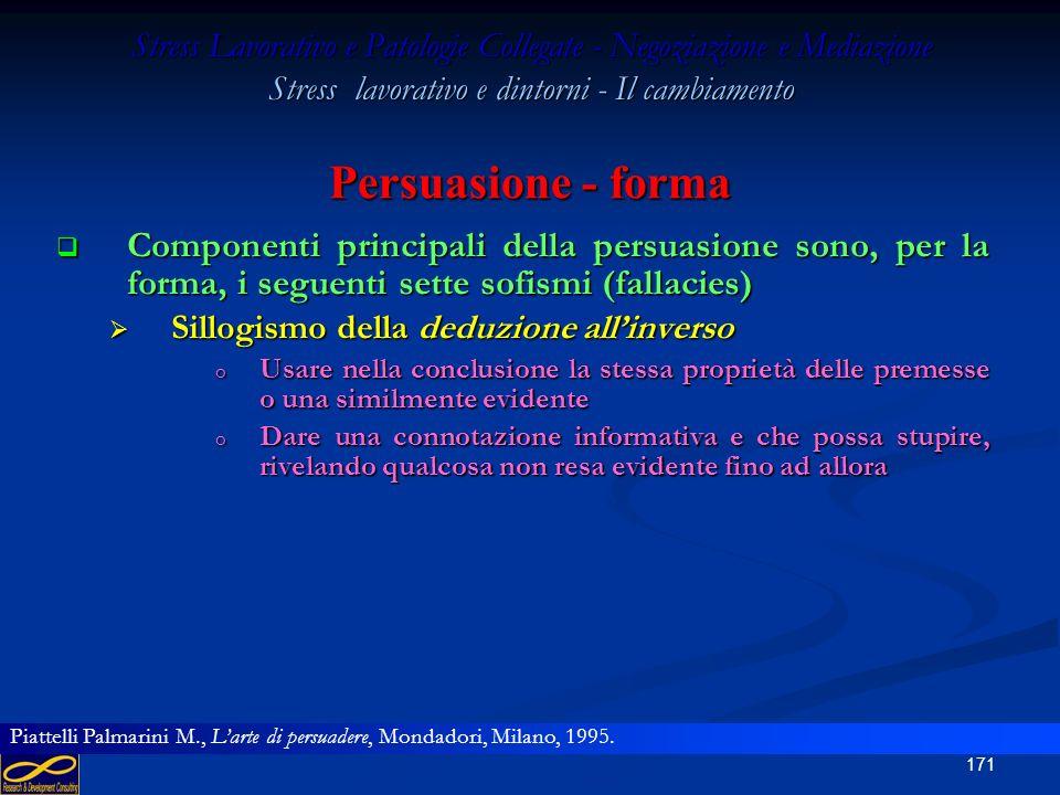 170 Stress Lavorativo e Patologie Collegate - Negoziazione e Mediazione Stress lavorativo e dintorni - Il cambiamento Persuasione - forma Componenti p