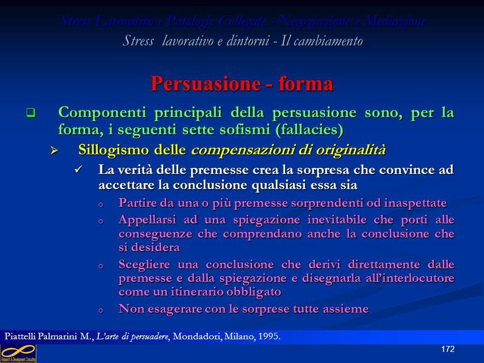 171 Stress Lavorativo e Patologie Collegate - Negoziazione e Mediazione Stress lavorativo e dintorni - Il cambiamento Persuasione - forma Componenti p