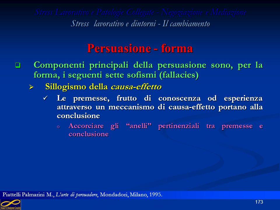 172 Stress Lavorativo e Patologie Collegate - Negoziazione e Mediazione Stress lavorativo e dintorni - Il cambiamento Persuasione - forma Componenti p