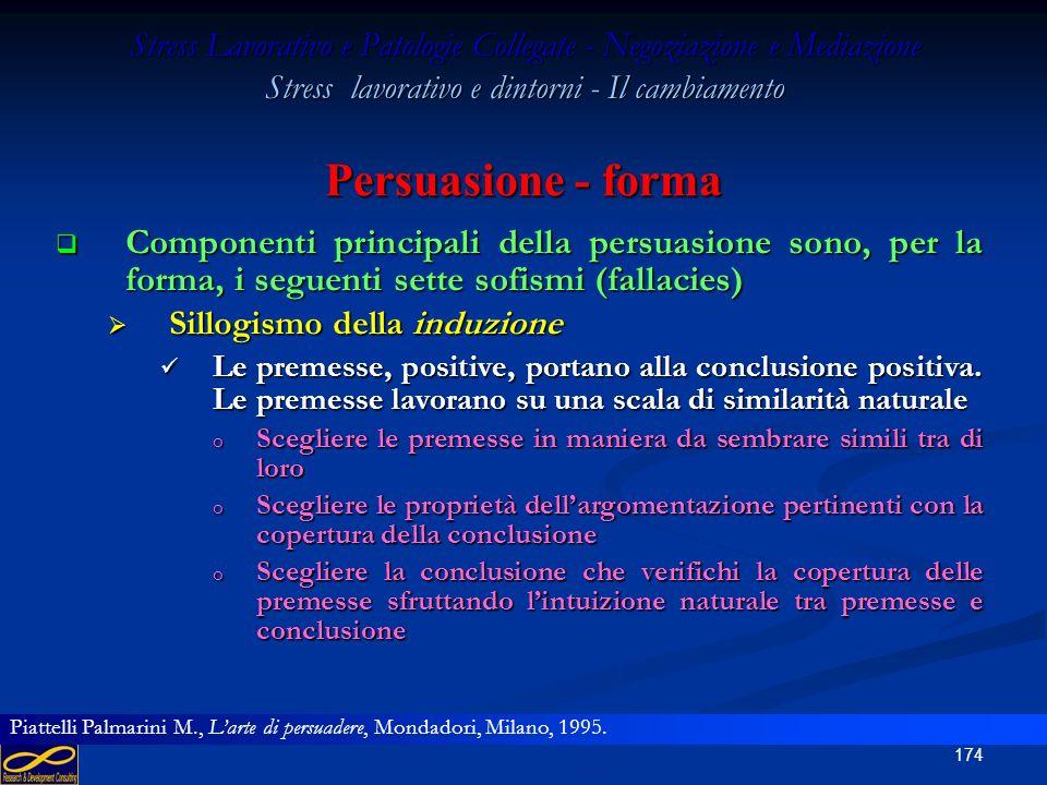 173 Stress Lavorativo e Patologie Collegate - Negoziazione e Mediazione Stress lavorativo e dintorni - Il cambiamento Persuasione - forma Componenti p