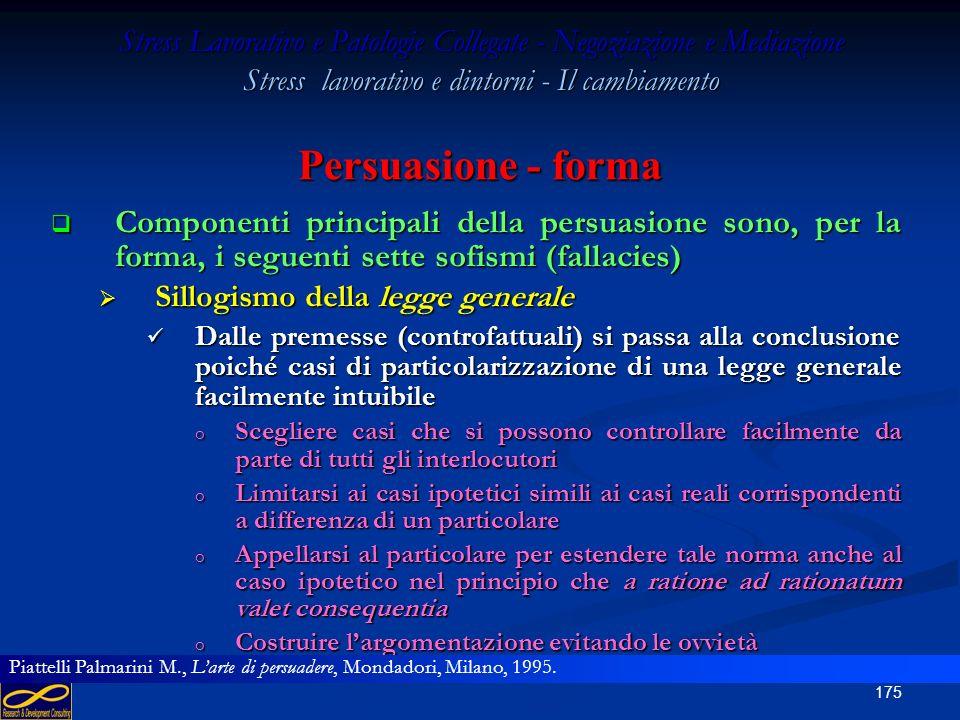 174 Stress Lavorativo e Patologie Collegate - Negoziazione e Mediazione Stress lavorativo e dintorni - Il cambiamento Persuasione - forma Componenti p