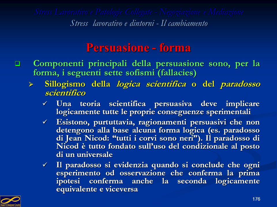 175 Stress Lavorativo e Patologie Collegate - Negoziazione e Mediazione Stress lavorativo e dintorni - Il cambiamento Persuasione - forma Componenti p