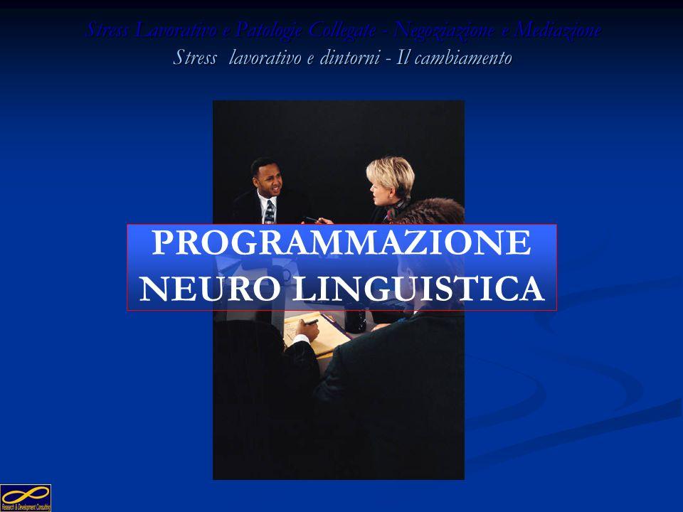 187 Stress Lavorativo e Patologie Collegate - Negoziazione e Mediazione Stress lavorativo e dintorni - Il cambiamento Strategia dello spiazzamento Str