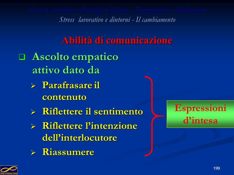 198 Stress Lavorativo e Patologie Collegate - Negoziazione e Mediazione Stress lavorativo e dintorni - Il cambiamento Abilità di comunicazione Ascolto