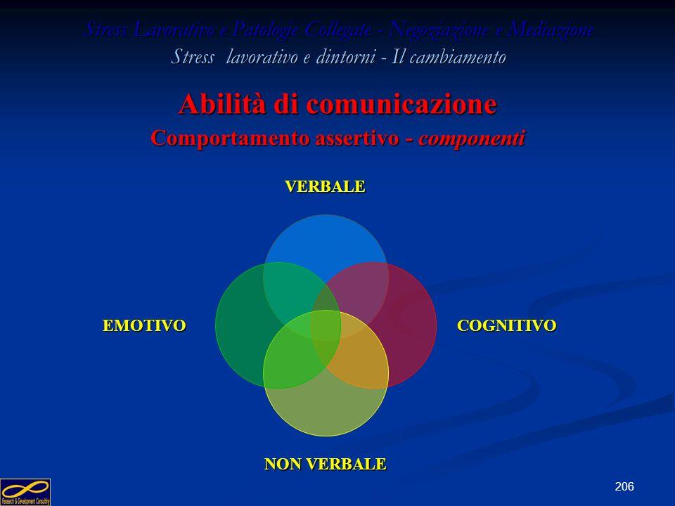 205 Stress Lavorativo e Patologie Collegate - Negoziazione e Mediazione Stress lavorativo e dintorni - Il cambiamento Abilità di comunicazione Comport
