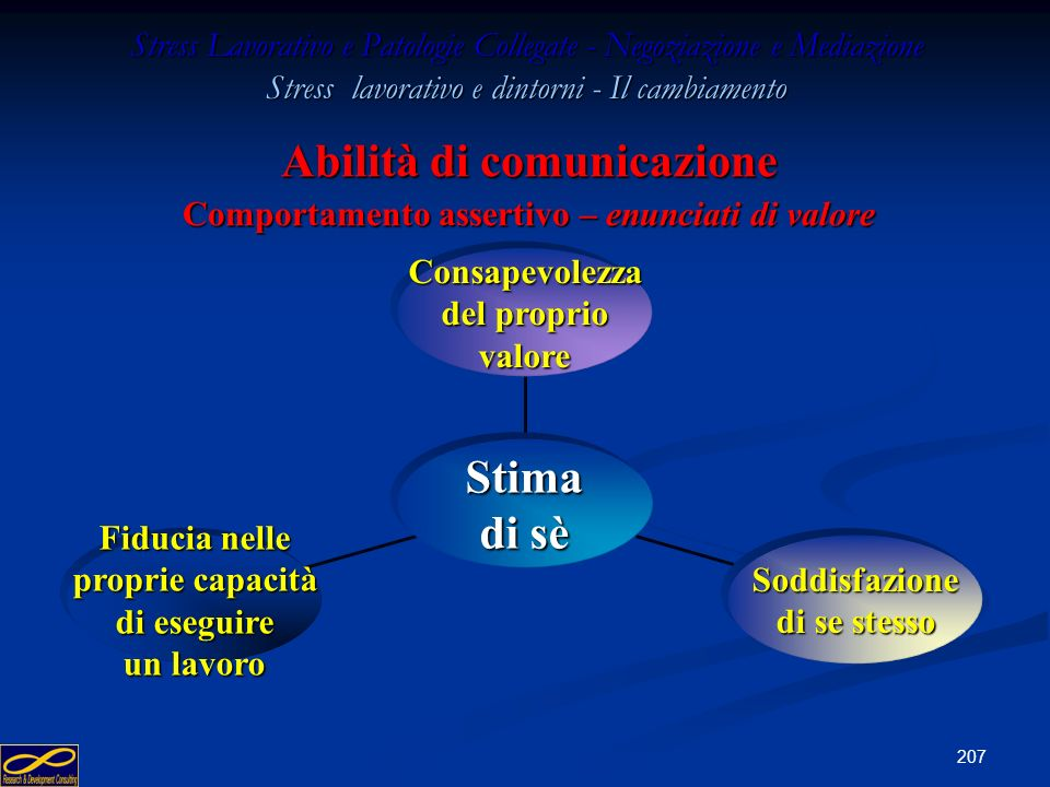 206 Stress Lavorativo e Patologie Collegate - Negoziazione e Mediazione Stress lavorativo e dintorni - Il cambiamento Abilità di comunicazione Comport