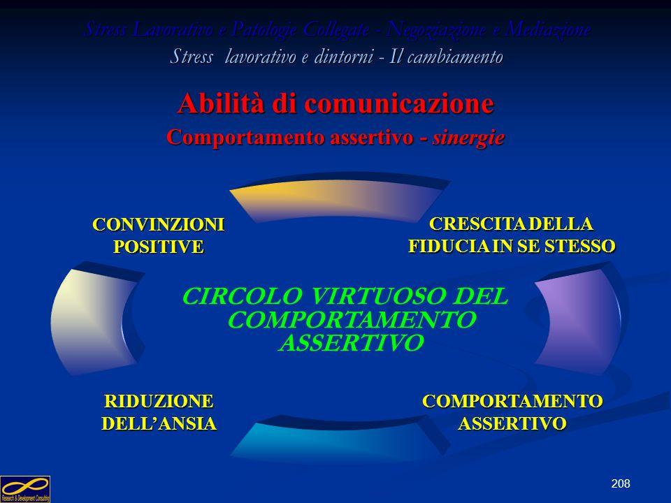 207 Fiducia nelle proprie capacità di eseguire un lavoro Soddisfazione di se stesso Consapevolezza del proprio valore Stima di sè Stress Lavorativo e