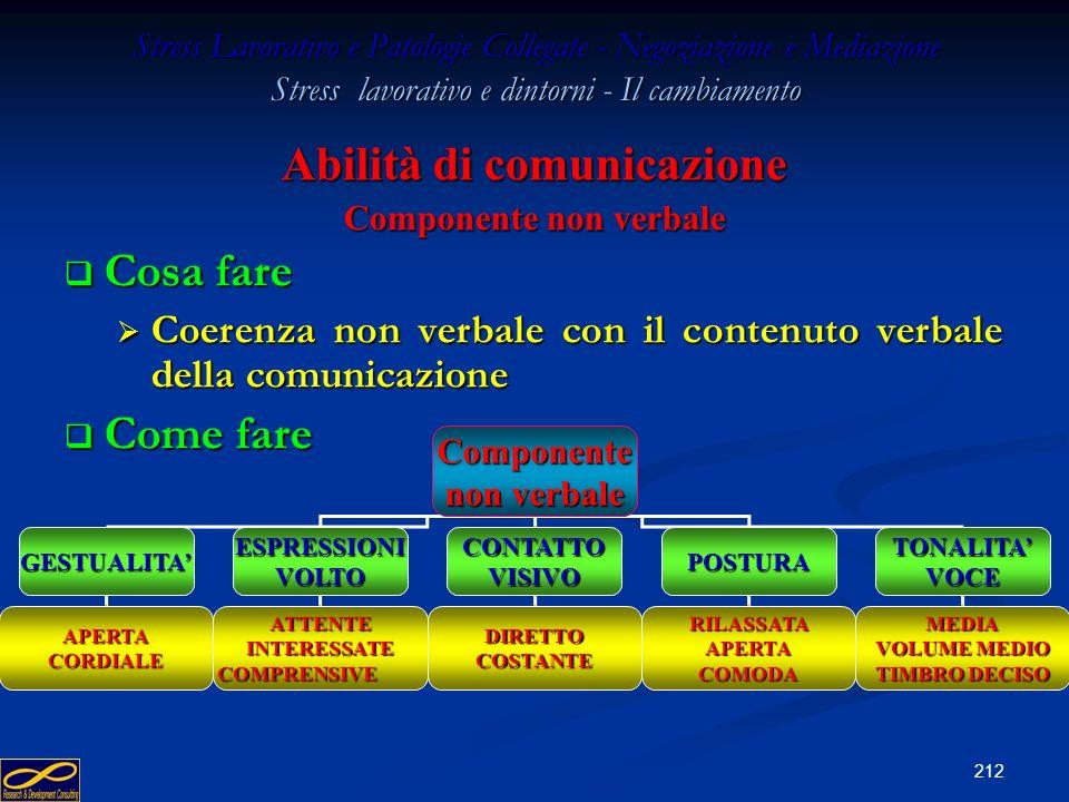 211 Stress Lavorativo e Patologie Collegate - Negoziazione e Mediazione Stress lavorativo e dintorni - Il cambiamento Abilità di comunicazione Compone