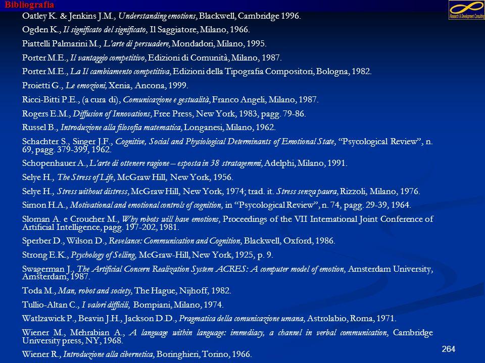 263 Ian S., Vann J., L' analisi transazionale. Guida alla psicologia dei rapporti umani, Garzanti Libri, Milano, 2000. Istituto Superiore di Formazion