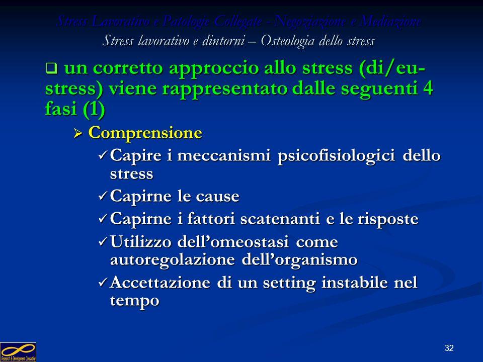 31 Stress Lavorativo e Patologie Collegate - Negoziazione e Mediazione Stress lavorativo e dintorni – Prime soluzioni le soluzioni immediate per comba
