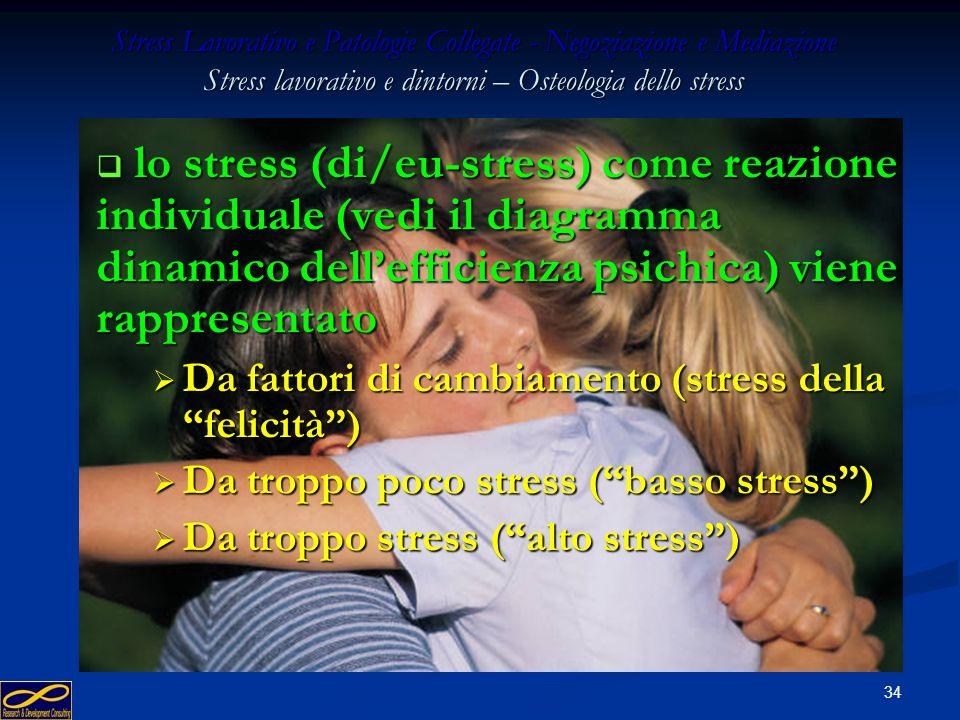 33 Stress Lavorativo e Patologie Collegate - Negoziazione e Mediazione Stress lavorativo e dintorni – Osteologia dello stress un corretto approccio al