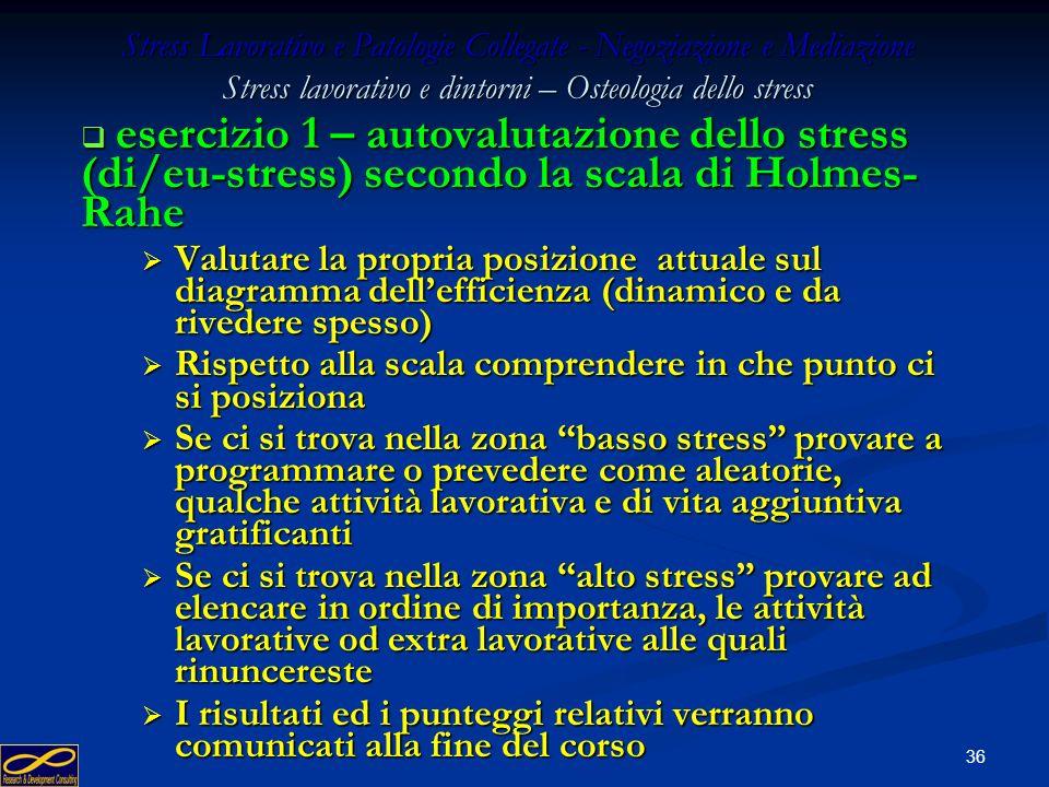 35 Stress felice Alto stress Basso stress Stress Lavorativo e Patologie Collegate - Negoziazione e Mediazione Stress lavorativo e dintorni – Osteologi