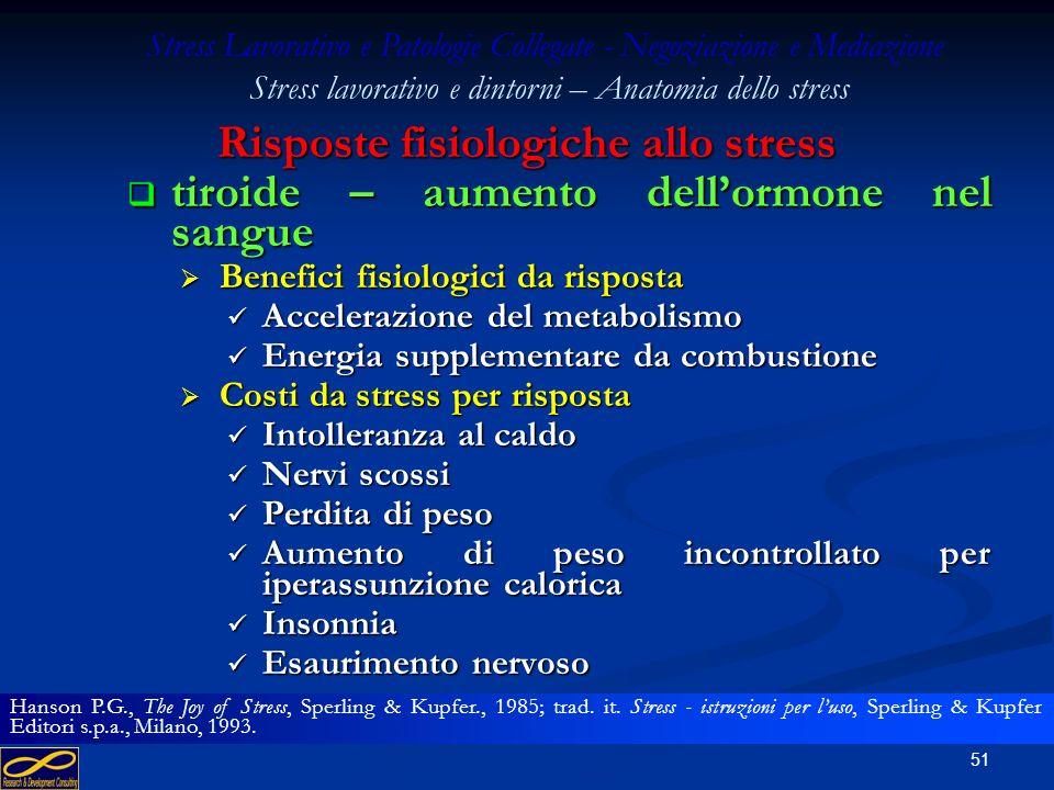 50 Risposte fisiologiche allo stress testosterone e progesterone - inibizione testosterone e progesterone - inibizione Benefici fisiologici da rispost