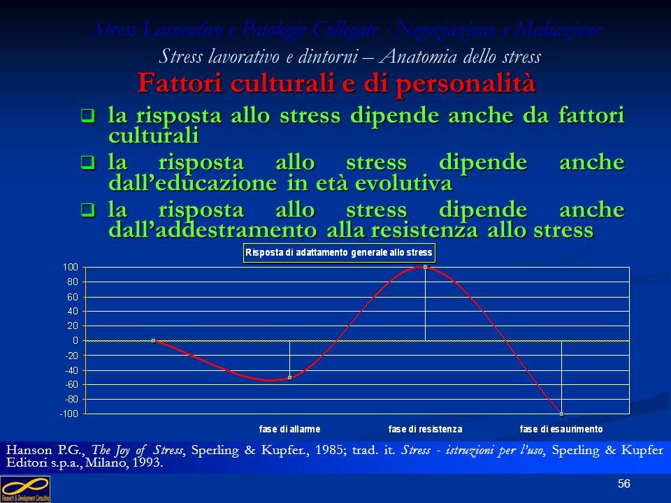 55 Stress Lavorativo e Patologie Collegate - Negoziazione e Mediazione Stress lavorativo e dintorni – Anatomia dello stress SITUAZIONESTRESSANTE CORTE