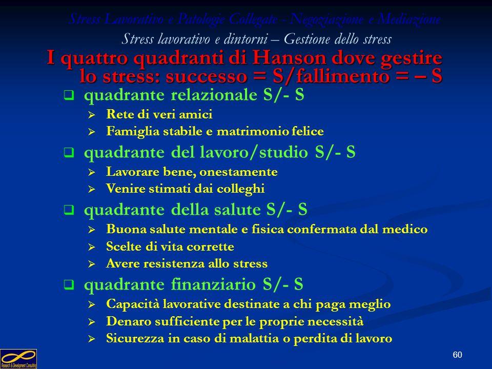 59 I tre (quattro) principi di Hanson per gestire lo stress Stress Lavorativo e Patologie Collegate - Negoziazione e Mediazione Stress lavorativo e di