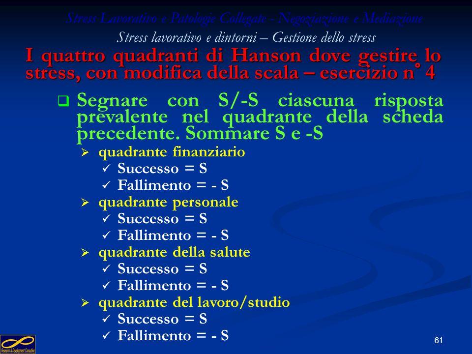 60 I quattro quadranti di Hanson dove gestire lo stress: successo = S/fallimento = – S Stress Lavorativo e Patologie Collegate - Negoziazione e Mediaz