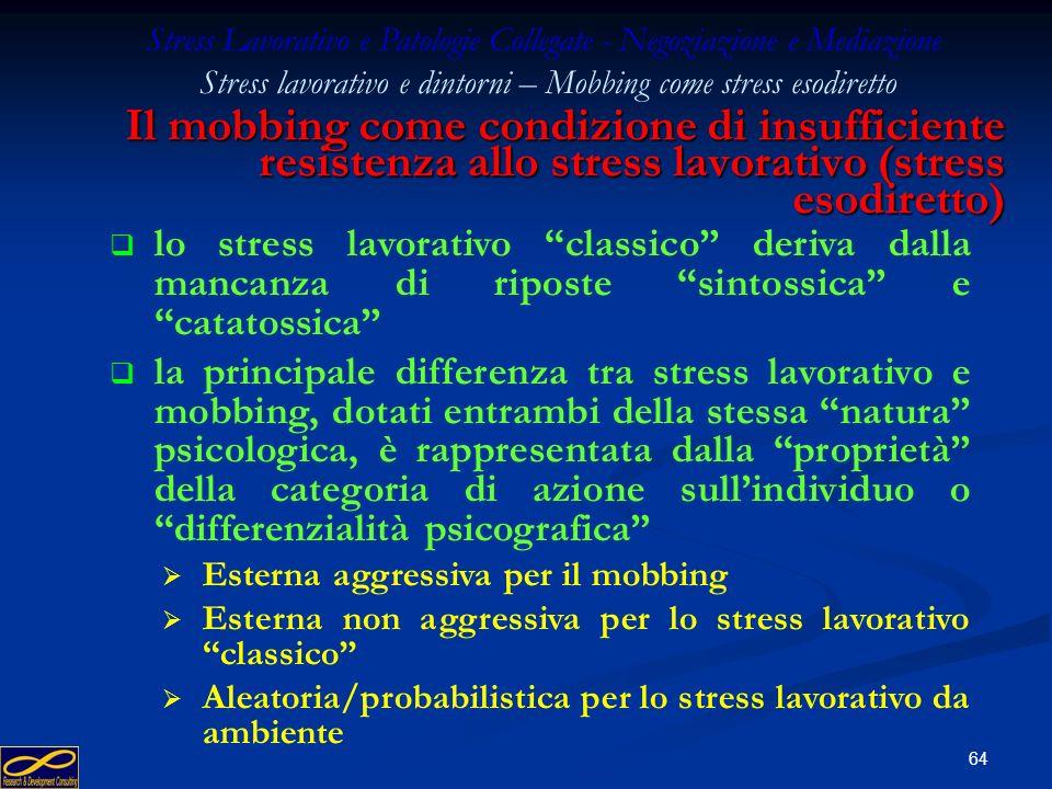 Stress Lavorativo e Patologie Collegate - Negoziazione e Mediazione Stress lavorativo e dintorni - Mobbing come stress esodiretto MOBBING