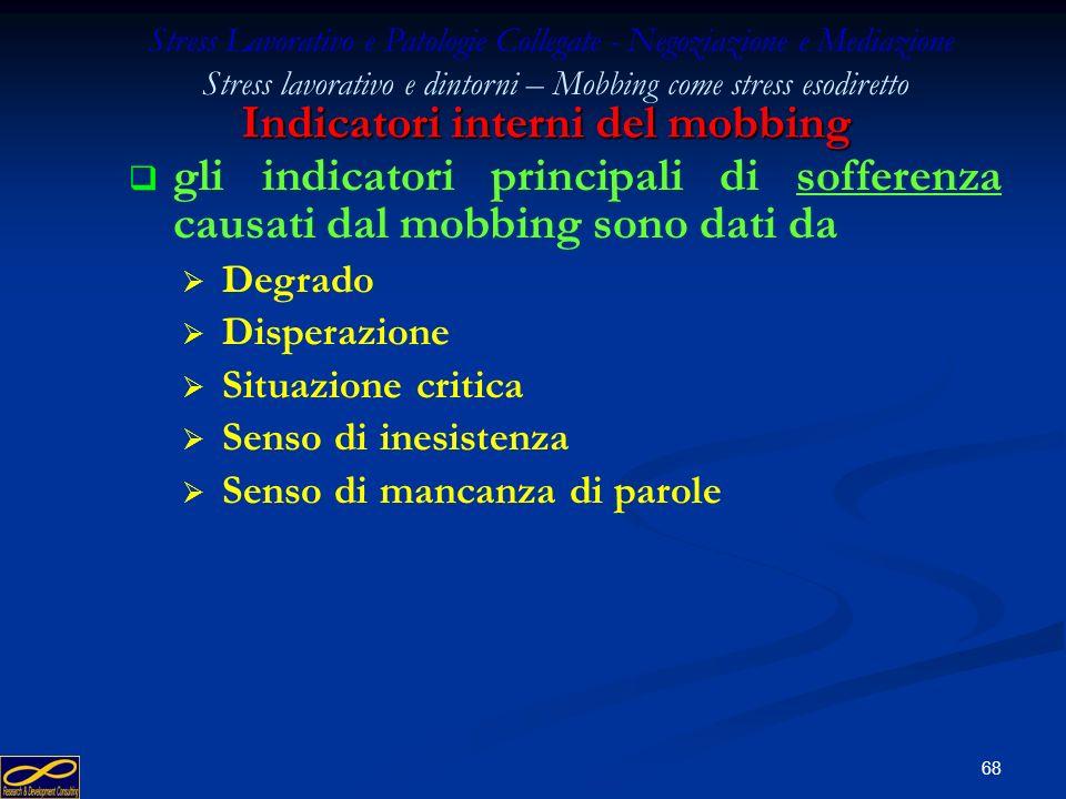 67 Indicatori esterni del mobbing Stress Lavorativo e Patologie Collegate - Negoziazione e Mediazione Stress lavorativo e dintorni – Mobbing come stre