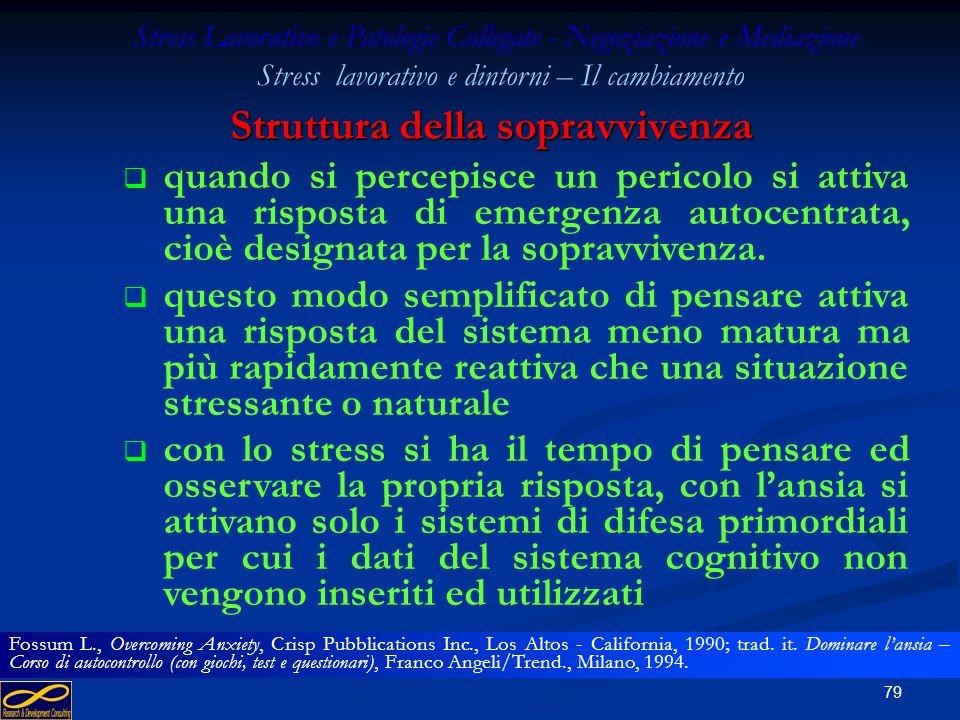 78 Struttura della sopravvivenza Stress Lavorativo e Patologie Collegate - Negoziazione e Mediazione Stress lavorativo e dintorni – Il cambiamento lip