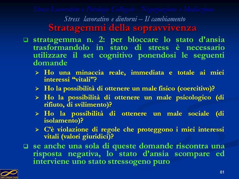80 Stratagemmi della sopravvivenza Stress Lavorativo e Patologie Collegate - Negoziazione e Mediazione Stress lavorativo e dintorni – Il cambiamento F