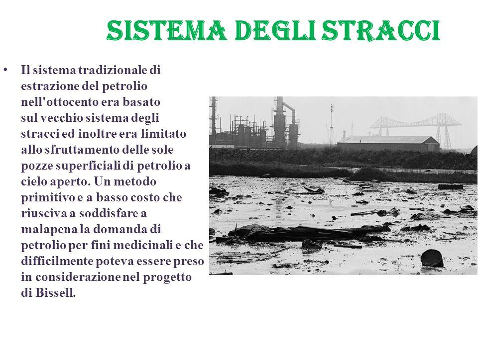 SISTEMA degli STRACCI Il sistema tradizionale di estrazione del petrolio nell'ottocento era basato sul vecchio sistema degli stracci ed inoltre era li