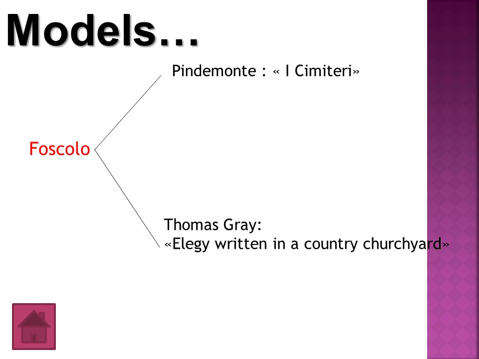 Models… Foscolo Pindemonte : « I Cimiteri» Thomas Gray: «Elegy written in a country churchyard»