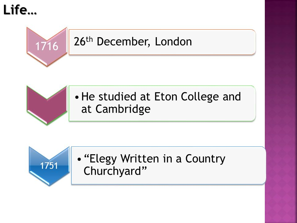 1716 26 th December, London He studied at Eton College and at Cambridge 1751 Elegy Written in a Country Churchyard Life…