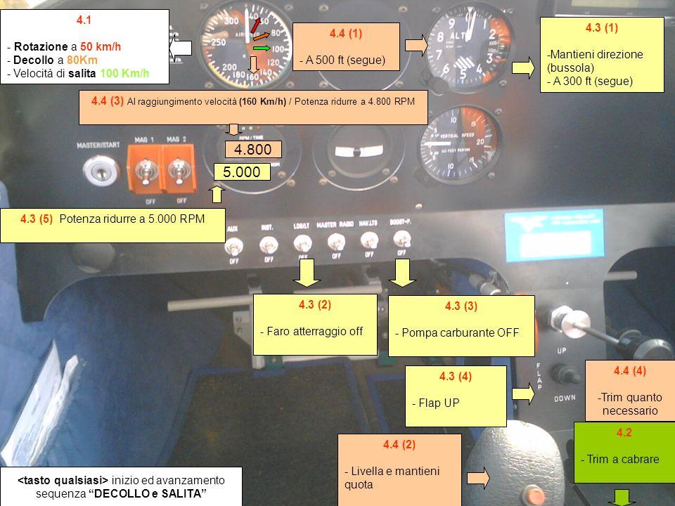 4.1 - Rotazione a 50 km/h - Decollo a 80Km - Velocità di salita 100 Km/h 4.2 - Trim a cabrare 4.3 (1) -Mantieni direzione (bussola) - A 300 ft (segue) 4.3 (2) - Faro atterraggio off 4.3 (3) - Pompa carburante OFF 4.3 (4) - Flap UP 4.3 (5) Potenza ridurre a 5.000 RPM 4.4 (1) - A 500 ft (segue) 4.4 (2) - Livella e mantieni quota 4.4 (3) Al raggiungimento velocità (160 Km/h) / Potenza ridurre a 4.800 RPM inizio ed avanzamento sequenza DECOLLO e SALITA 4.800 5.000 4.4 (4) -Trim quanto necessario