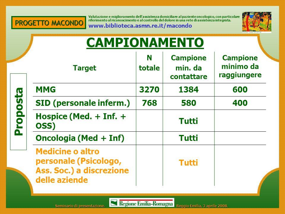 PROGETTO MACONDO CAMPIONAMENTO Valutazione e miglioramento dell'assistenza domiciliare al paziente oncologico, con particolare riferimento al riconosc