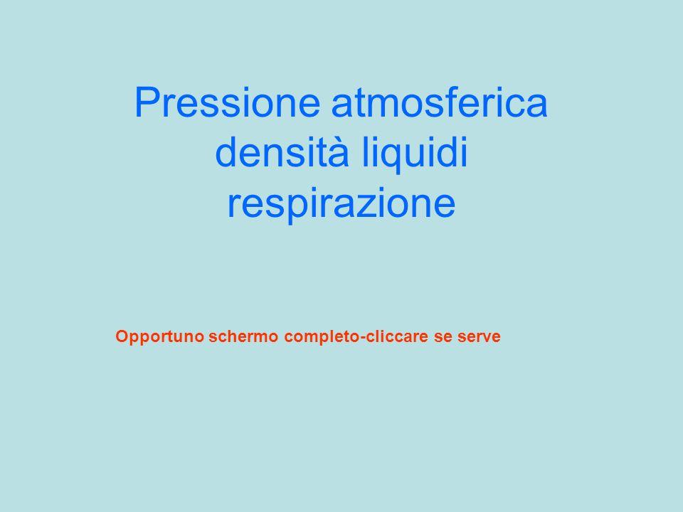 Pressione atmosferica densità liquidi respirazione Opportuno schermo completo-cliccare se serve