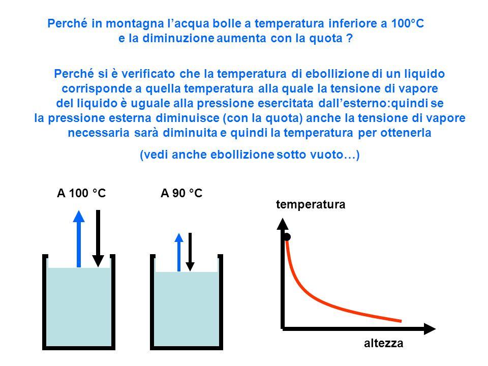 Perché in montagna lacqua bolle a temperatura inferiore a 100°C e la diminuzione aumenta con la quota ? Perché si è verificato che la temperatura di e