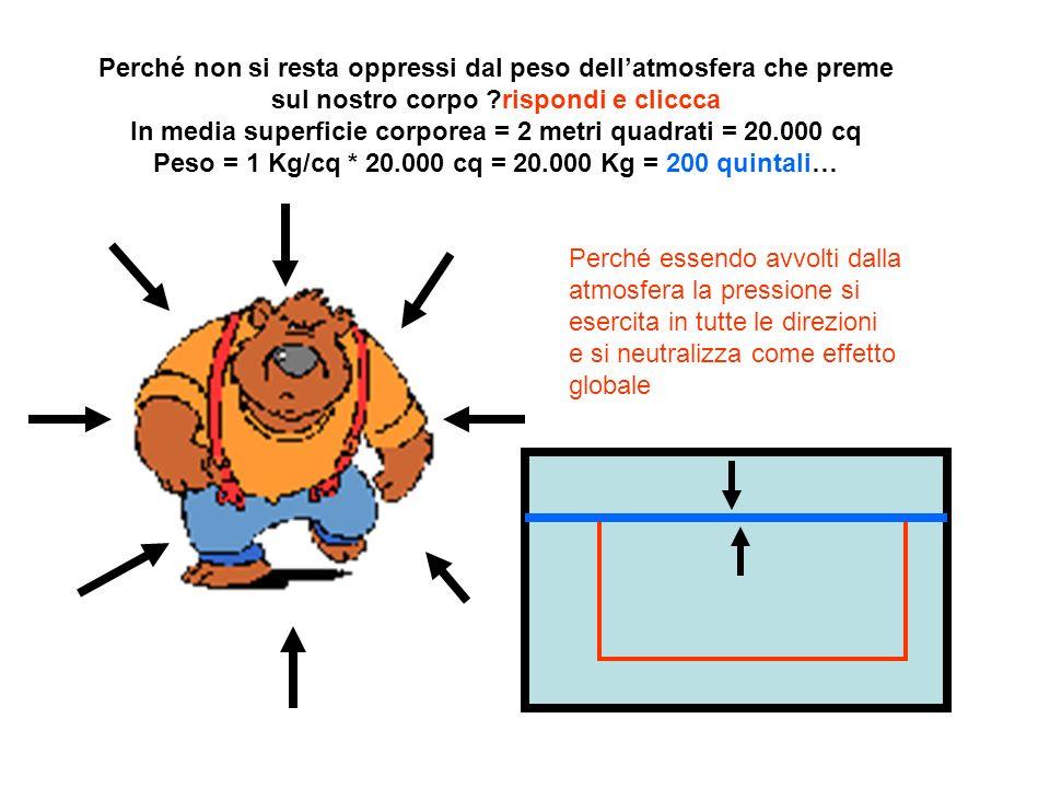 Perché non si resta oppressi dal peso dellatmosfera che preme sul nostro corpo ?rispondi e cliccca In media superficie corporea = 2 metri quadrati = 2