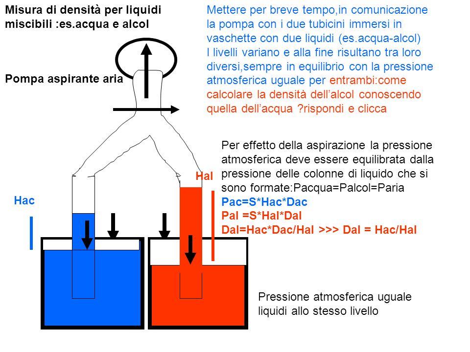 Misura di densità per liquidi miscibili :es.acqua e alcol Pressione atmosferica uguale liquidi allo stesso livello Pompa aspirante aria Mettere per br