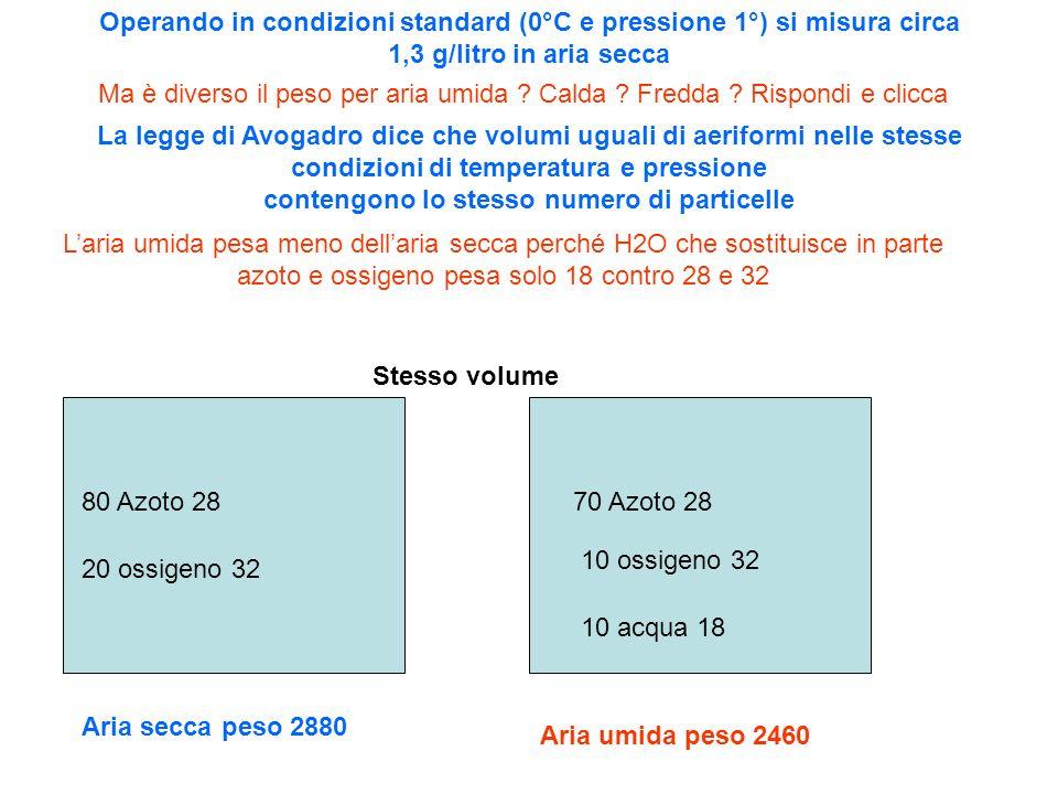 Operando in condizioni standard (0°C e pressione 1°) si misura circa 1,3 g/litro in aria secca Ma è diverso il peso per aria umida ? Calda ? Fredda ?