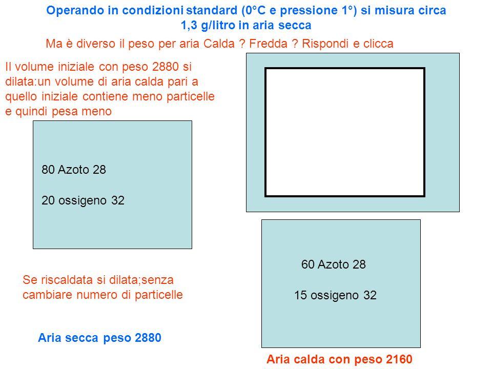 Operando in condizioni standard (0°C e pressione 1°) si misura circa 1,3 g/litro in aria secca Ma è diverso il peso per aria Calda ? Fredda ? Rispondi