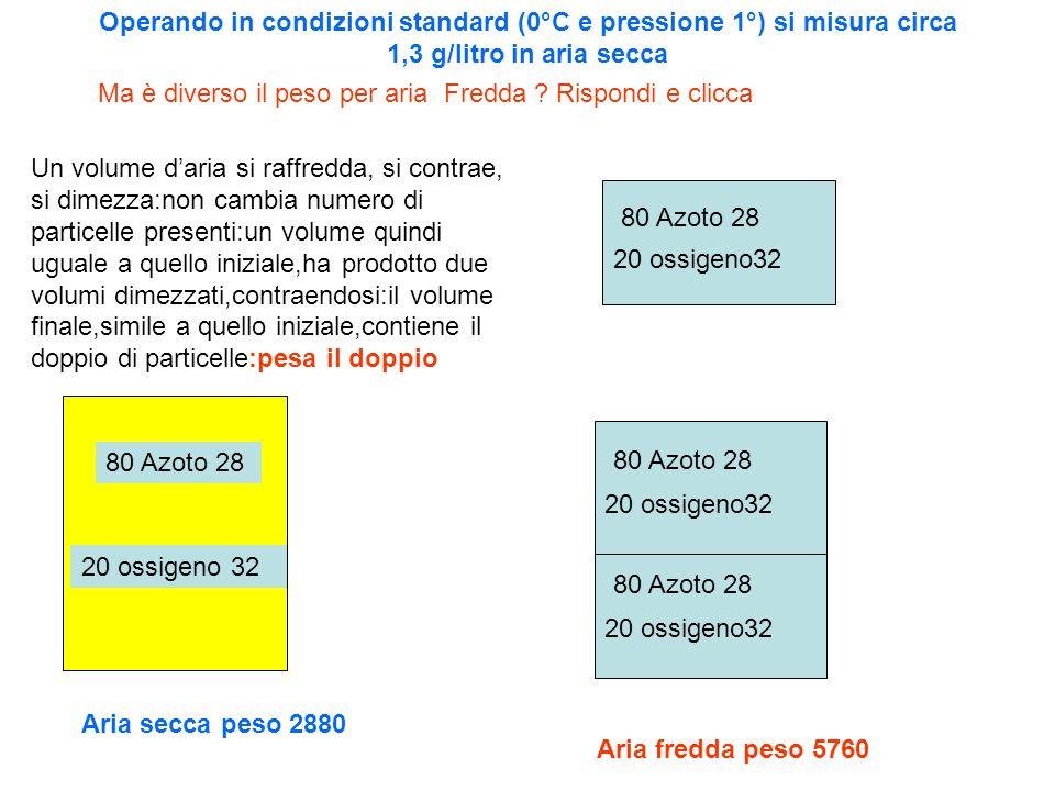 Operando in condizioni standard (0°C e pressione 1°) si misura circa 1,3 g/litro in aria secca Ma è diverso il peso per aria Fredda ? Rispondi e clicc
