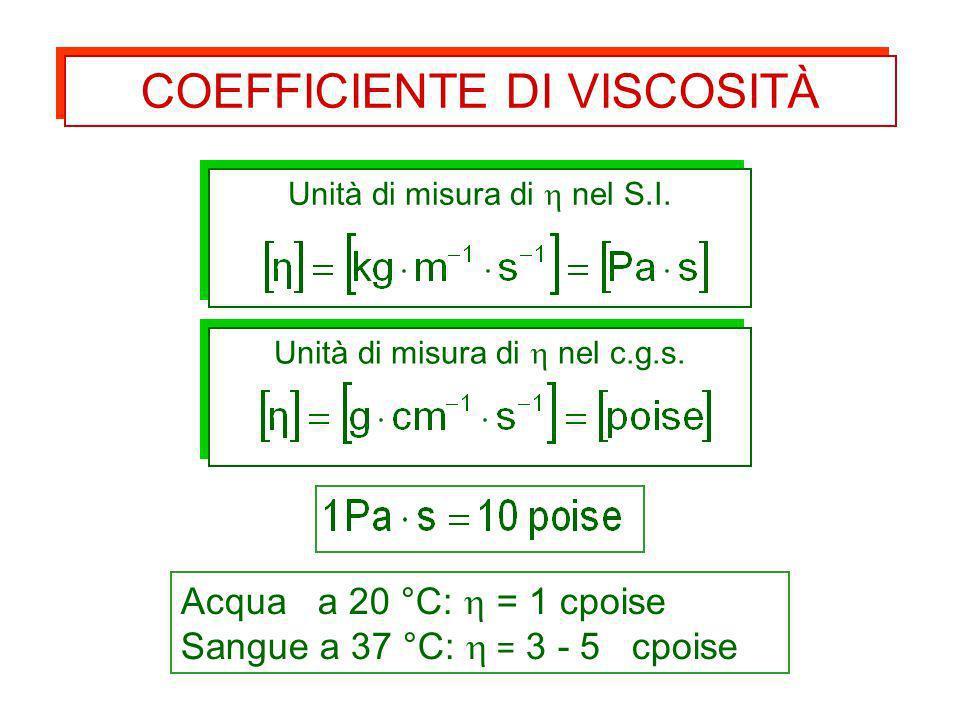 Unità di misura di nel c.g.s. Acqua a 20 °C: = 1 cpoise Sangue a 37 °C: = 3 - 5 cpoise COEFFICIENTE DI VISCOSITÀ Unità di misura di nel S.I.