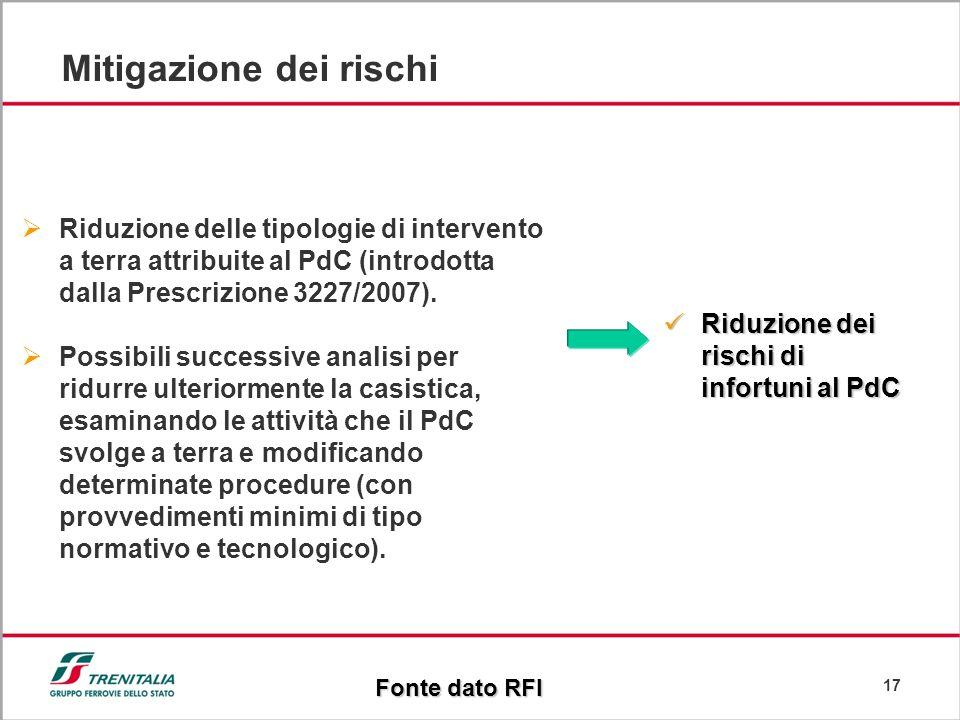 17 Riduzione delle tipologie di intervento a terra attribuite al PdC (introdotta dalla Prescrizione 3227/2007). Possibili successive analisi per ridur