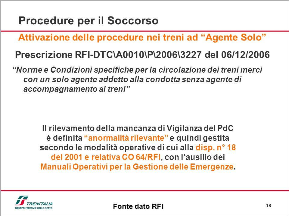 18 Attivazione delle procedure nei treni ad Agente Solo Prescrizione RFI-DTC\A0010\P\2006\3227 del 06/12/2006 Norme e Condizioni specifiche per la cir