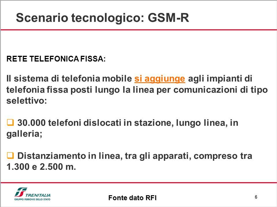 6 Scenario tecnologico: GSM-R RETE TELEFONICA FISSA: Il sistema di telefonia mobile si aggiunge agli impianti di telefonia fissa posti lungo la linea